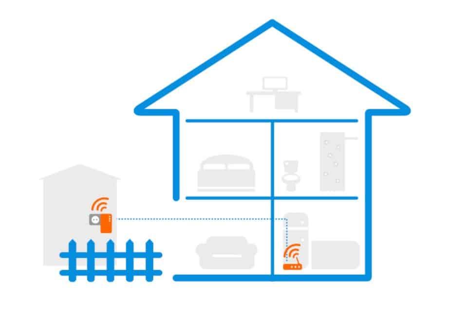 wifi door het hele huis door je stopcontacten