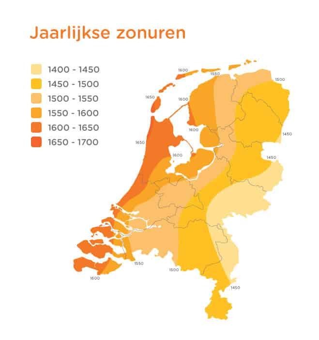 zonuren nederland